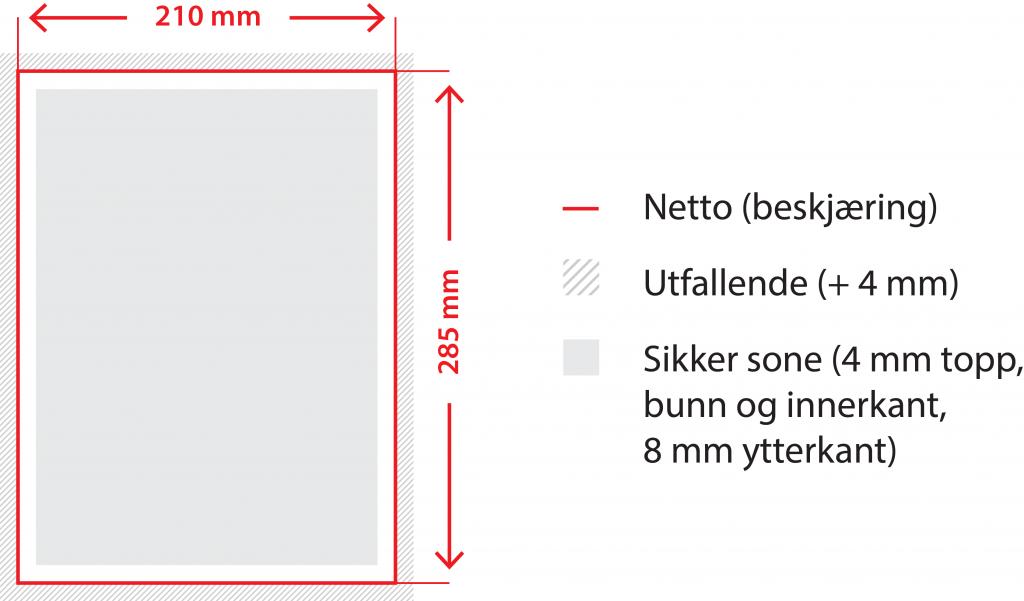 Format for næringsmagasinene «Næring i nord» og «Næring i Midt-Norge»